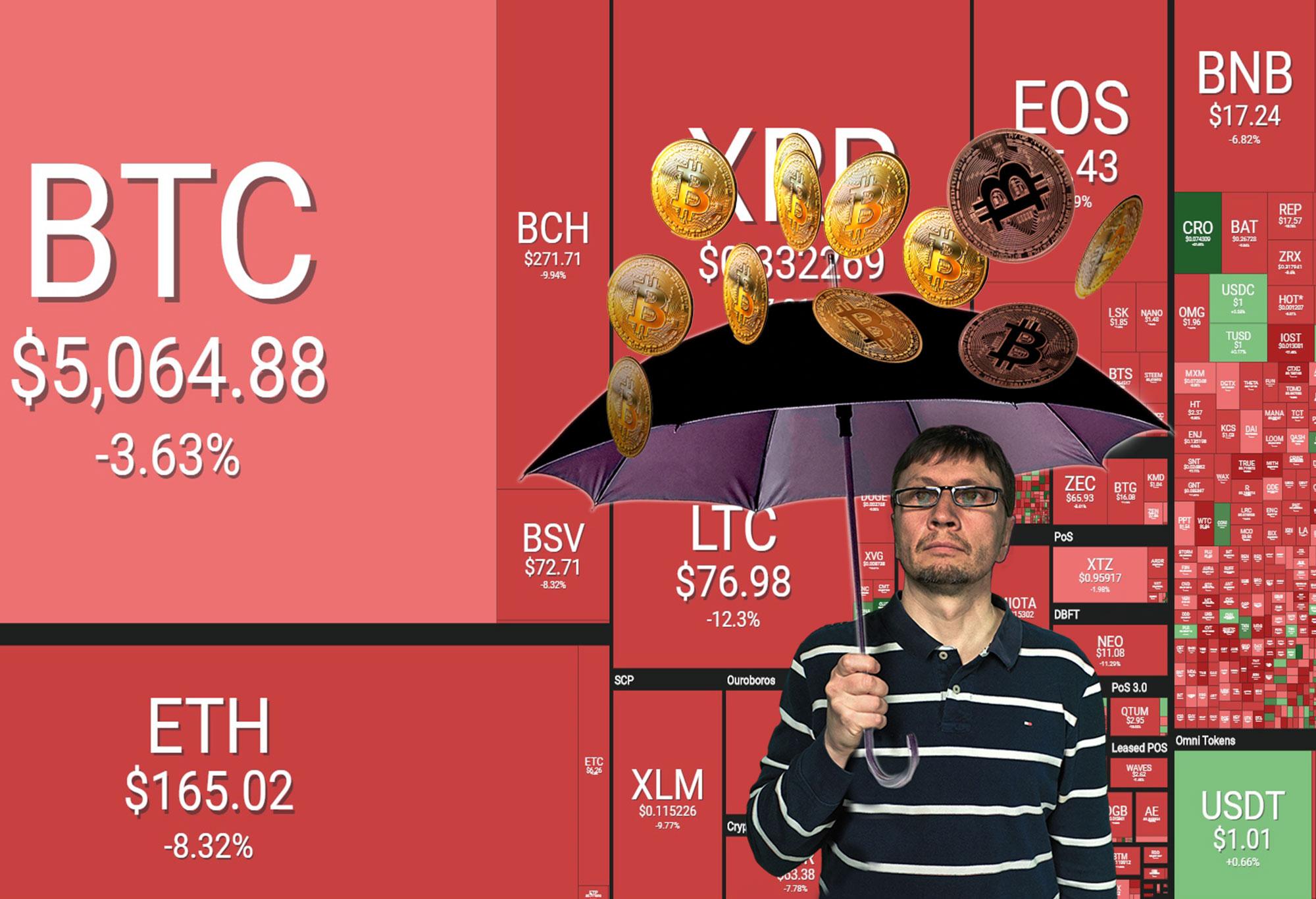 Падение биткоина уже началось? Почему должен упасть BTC?